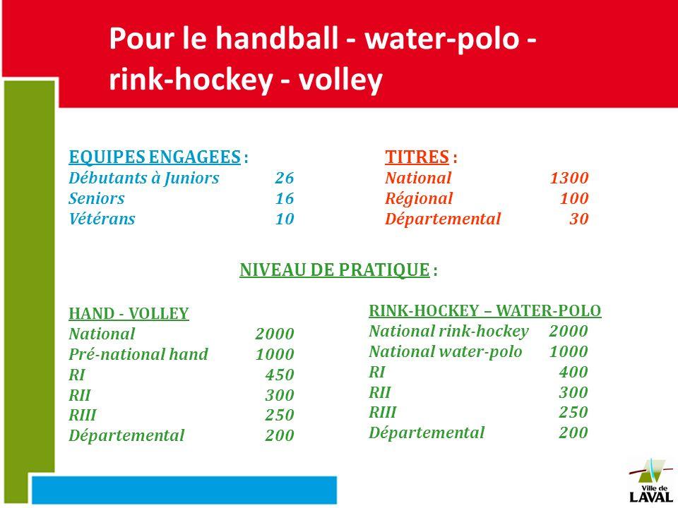 Pour le handball - water-polo - rink-hockey - volley EQUIPES ENGAGEES : Débutants à Juniors26 Seniors16 Vétérans10 HAND - VOLLEY National2000 Pré-nati