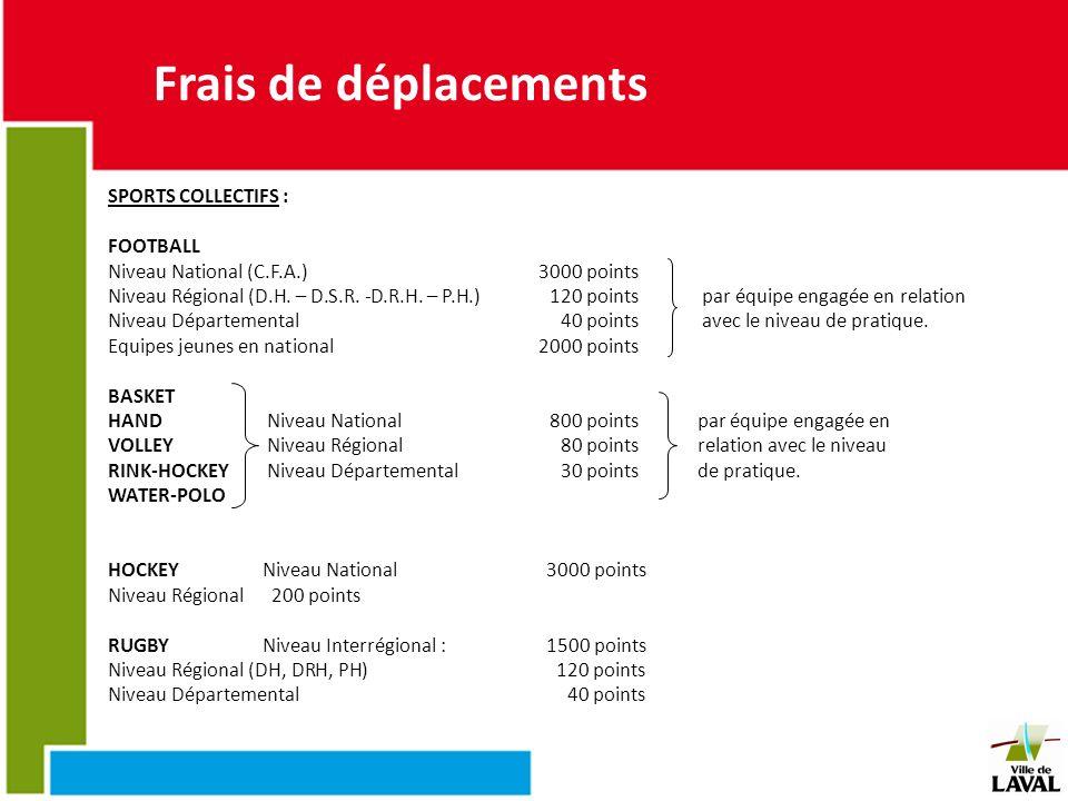 Frais de déplacements SPORTS COLLECTIFS : FOOTBALL Niveau National (C.F.A.)3000 points Niveau Régional (D.H. – D.S.R. -D.R.H. – P.H.) 120 points par é