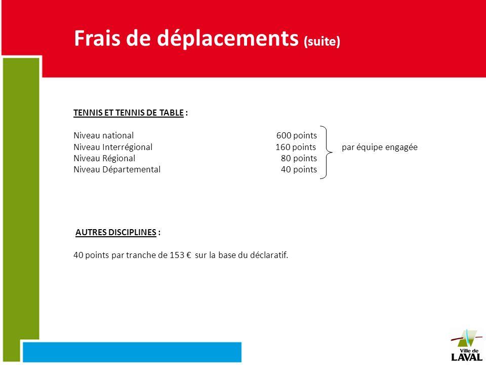 Frais de déplacements (suite) TENNIS ET TENNIS DE TABLE : Niveau national 600 points Niveau Interrégional160 pointspar équipe engagée Niveau Régional