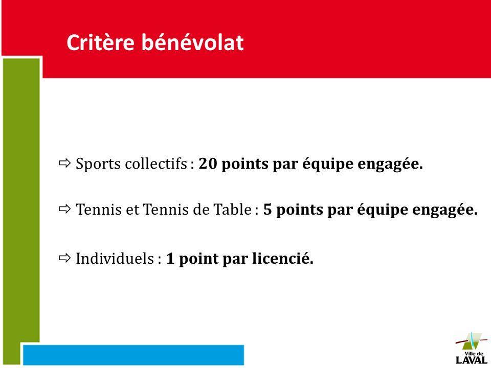 Critère bénévolat Sports collectifs : 20 points par équipe engagée. Tennis et Tennis de Table : 5 points par équipe engagée. Individuels : 1 point par