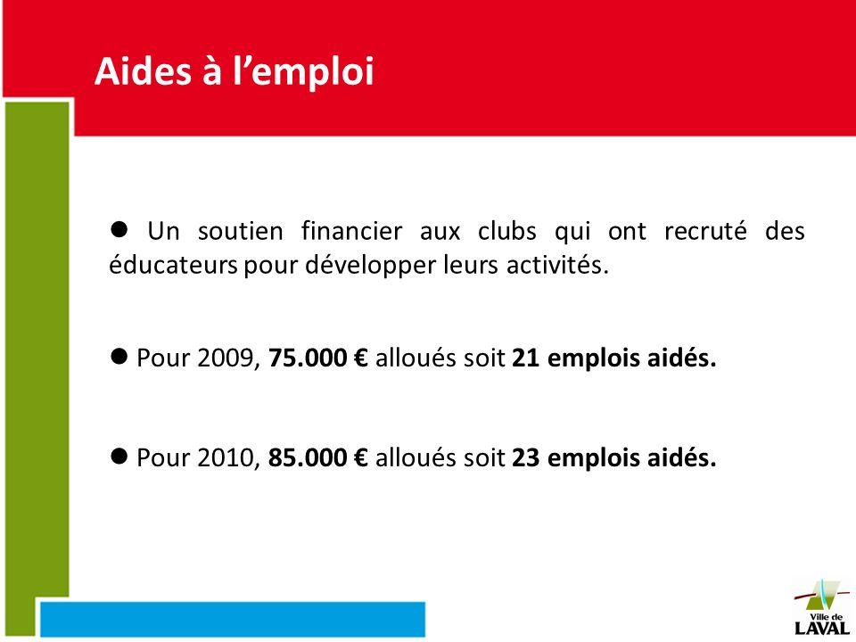 Aides à lemploi Un soutien financier aux clubs qui ont recruté des éducateurs pour développer leurs activités. Pour 2009, 75.000 alloués soit 21 emplo