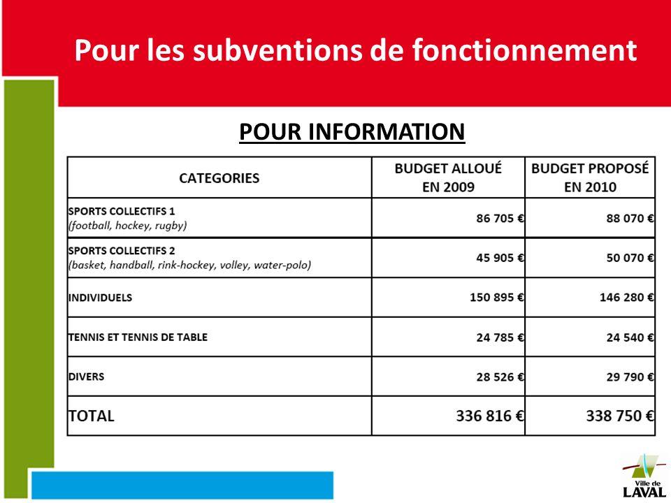 Pour les subventions de fonctionnement POUR INFORMATION