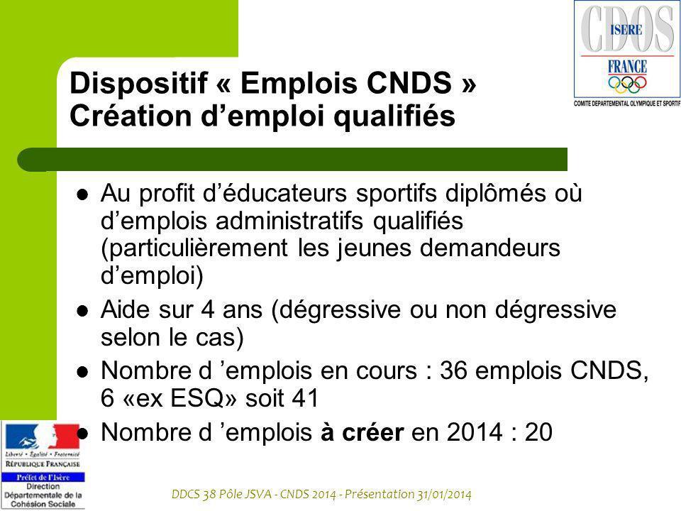 DDCS 38 Pôle JSVA - CNDS 2014 - Présentation 31/01/2014 Dispositif « Emplois CNDS » Création demploi qualifiés Au profit déducateurs sportifs diplômés