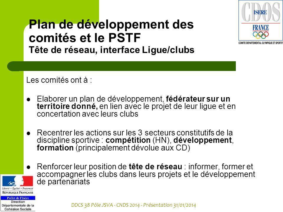 DDCS 38 Pôle JSVA - CNDS 2014 - Présentation 31/01/2014 Plan de développement des comités et le PSTF Tête de réseau, interface Ligue/clubs Les comités