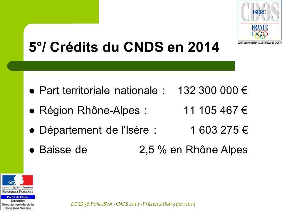 DDCS 38 Pôle JSVA - CNDS 2014 - Présentation 31/01/2014 5°/ Crédits du CNDS en 2014 Part territoriale nationale : 132 300 000 Région Rhône-Alpes : 11