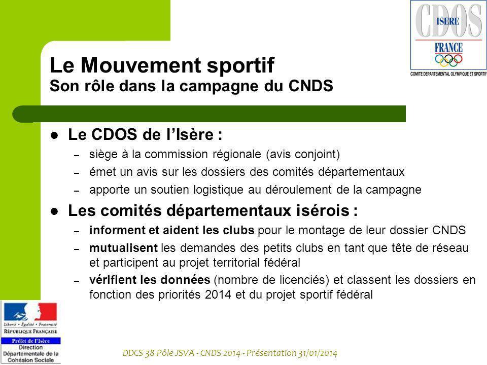 DDCS 38 Pôle JSVA - CNDS 2014 - Présentation 31/01/2014 Le Mouvement sportif Son rôle dans la campagne du CNDS Le CDOS de lIsère : – siège à la commis