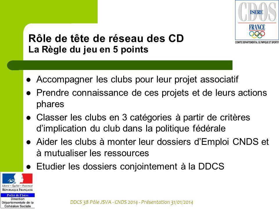 DDCS 38 Pôle JSVA - CNDS 2014 - Présentation 31/01/2014 Rôle de tête de réseau des CD La Règle du jeu en 5 points Accompagner les clubs pour leur proj