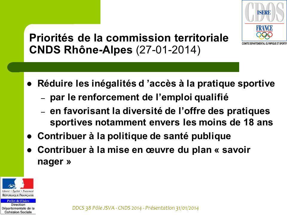 DDCS 38 Pôle JSVA - CNDS 2014 - Présentation 31/01/2014 Priorités de la commission territoriale CNDS Rhône-Alpes (27-01-2014) Réduire les inégalités d