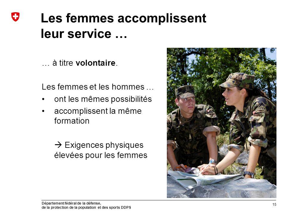 Département fédéral de la défense, de la protection de la population et des sports DDPS Les femmes accomplissent leur service … … à titre volontaire.