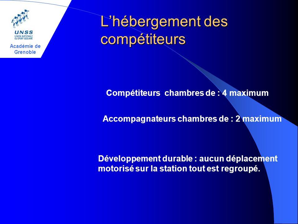 Académie de Grenoble Lhébergement des compétiteurs Compétiteurs chambres de : 4 maximum Accompagnateurs chambres de : 2 maximum Développement durable : aucun déplacement motorisé sur la station tout est regroupé.