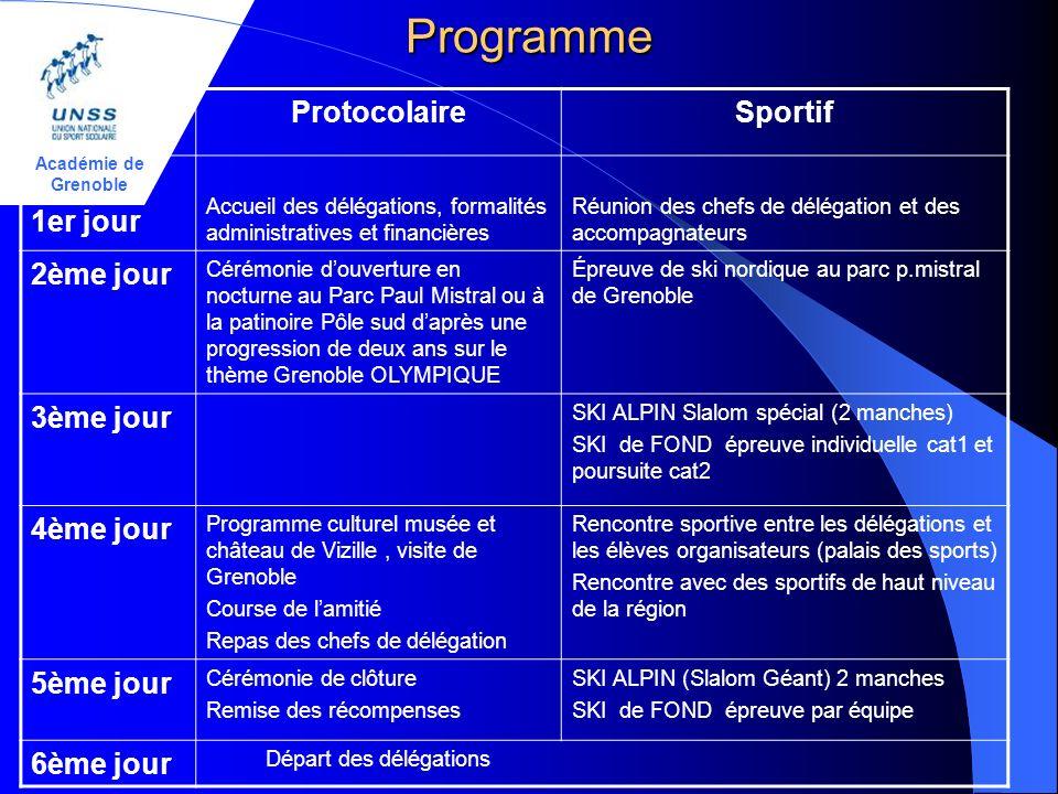 Académie de GrenobleProgramme ProtocolaireSportif 1er jour Accueil des délégations, formalités administratives et financières Réunion des chefs de dél