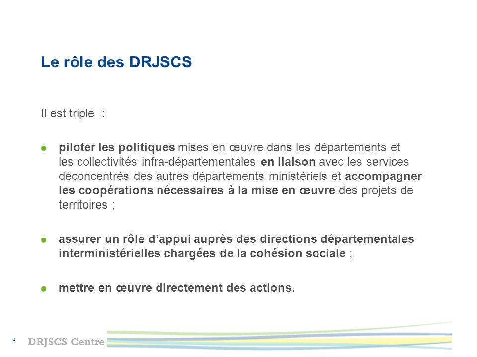 DRJSCS Centre 10 Les textes de référence Le décret portant création des DRJSCS n°1540 du 10 décembre 2009 Le décret portant création des DDI n°1484 du 2 décembre 2009 La DNO cohésion sociale, du 2 décembre 2009 Le plan stratégique de la DRJSCS du Centre