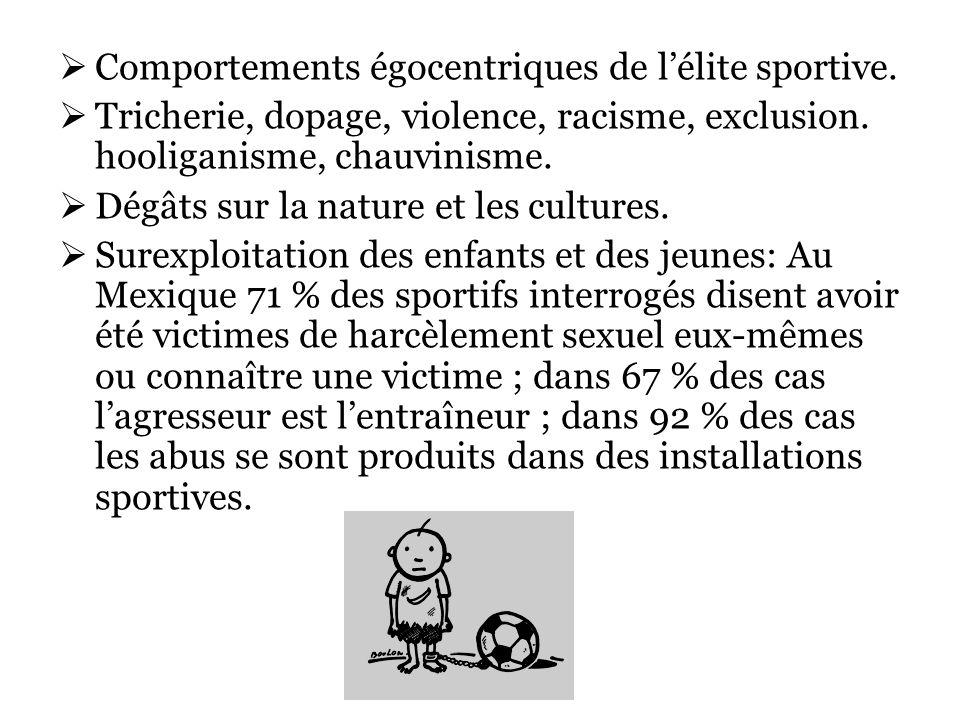 Comportements égocentriques de lélite sportive. Tricherie, dopage, violence, racisme, exclusion.