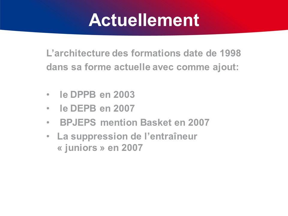 Actuellement Larchitecture des formations date de 1998 dans sa forme actuelle avec comme ajout: le DPPB en 2003 le DEPB en 2007 BPJEPS mention Basket
