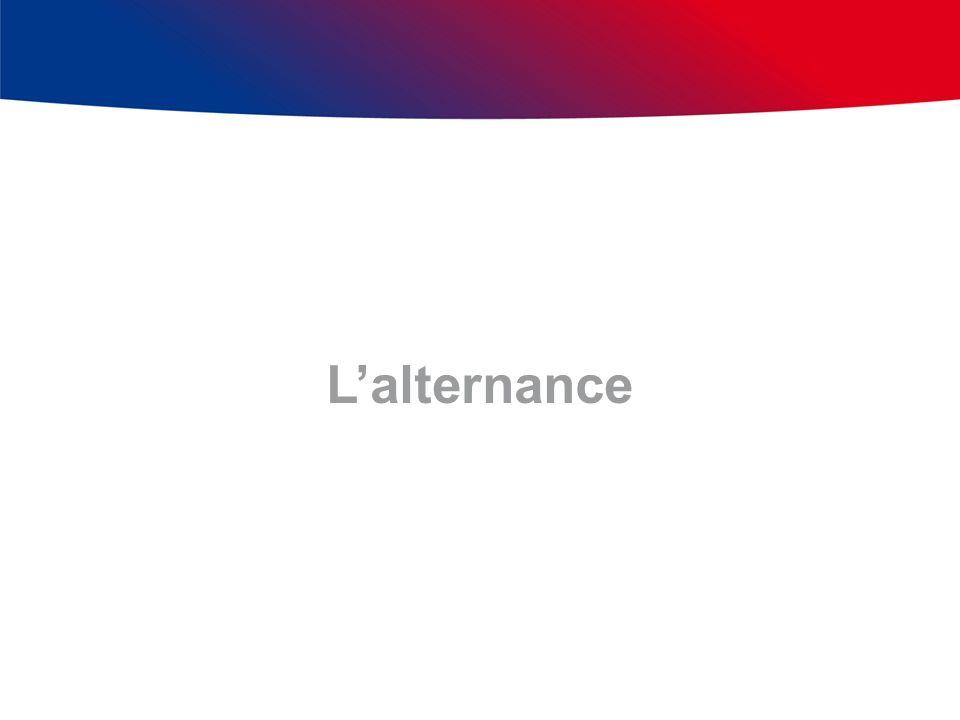 Lalternance