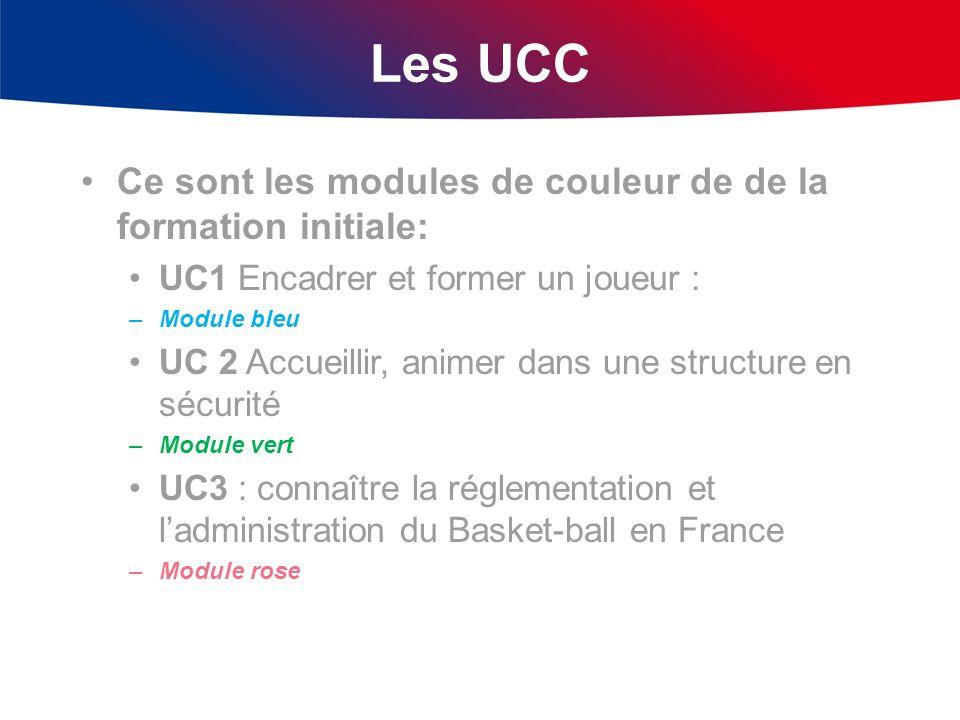 Les UCC Ce sont les modules de couleur de de la formation initiale: UC1 Encadrer et former un joueur : –Module bleu UC 2 Accueillir, animer dans une s