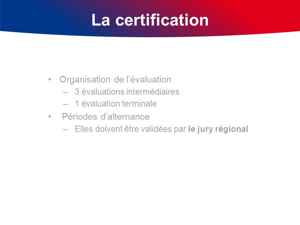 La certification Organisation de lévaluation – 3 évaluations intermédiaires – 1 évaluation terminale Périodes dalternance – Elles doivent être validée