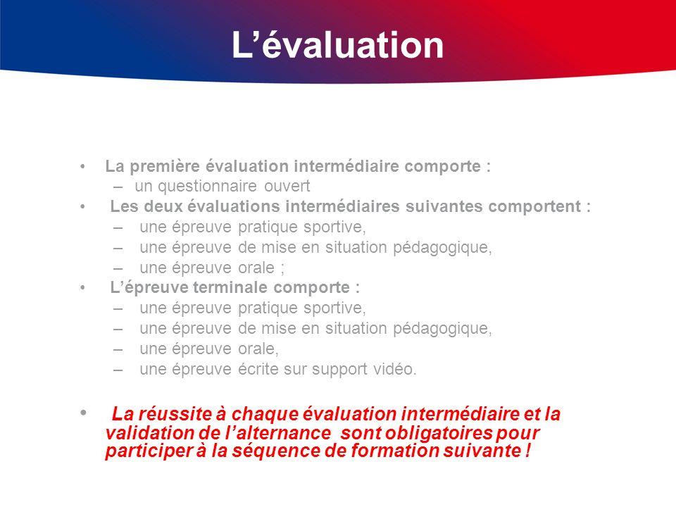 Lévaluation La première évaluation intermédiaire comporte : –un questionnaire ouvert Les deux évaluations intermédiaires suivantes comportent : – une