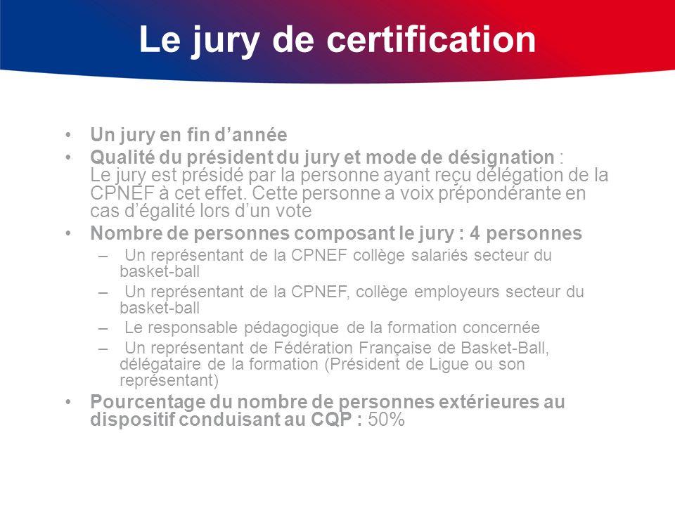 Le jury de certification Un jury en fin dannée Qualité du président du jury et mode de désignation : Le jury est présidé par la personne ayant reçu dé
