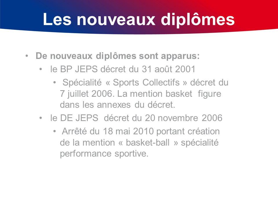 Les nouveaux diplômes Le DES JEPS décret du 20 novembre 2006 Arrêté du 18 décembre 2008 portant création de la mention « basket-ball » spécialité performance sportive Le CQP « TSRBB » par arrêté du 10 avril 2009 enregistrement au RNCP Arrêté modifiant le code du sport en date du 26 juin 2009