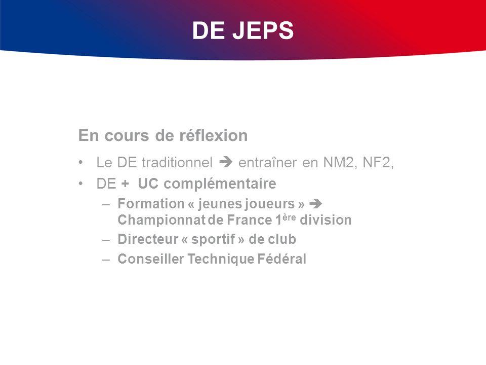 DE JEPS Le DE traditionnel entraîner en NM2, NF2, DE + UC complémentaire –Formation « jeunes joueurs » Championnat de France 1 ère division –Directeur