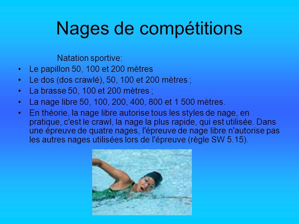 Nages de compétitions Natation sportive: Le papillon 50, 100 et 200 mètres Le dos (dos crawlé), 50, 100 et 200 mètres ; La brasse 50, 100 et 200 mètre