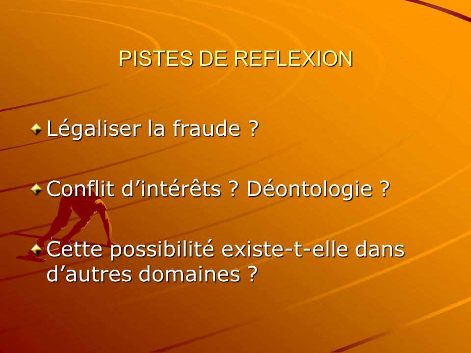 PISTES DE REFLEXION Légaliser la fraude . Conflit dintérêts .