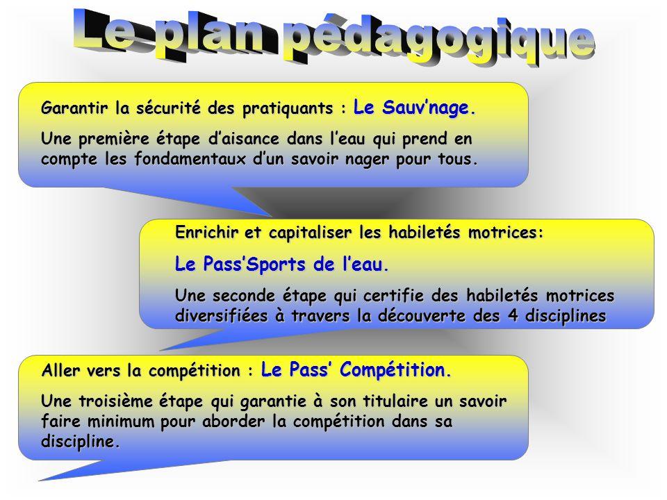 Le Sauvnage Le PassCompétition LIVRETLIVRETPEDAGOGIQUEPEDAGOGIQUELIVRETLIVRETPEDAGOGIQUEPEDAGOGIQUE Passer les 5 tests, en valider au moins 3.