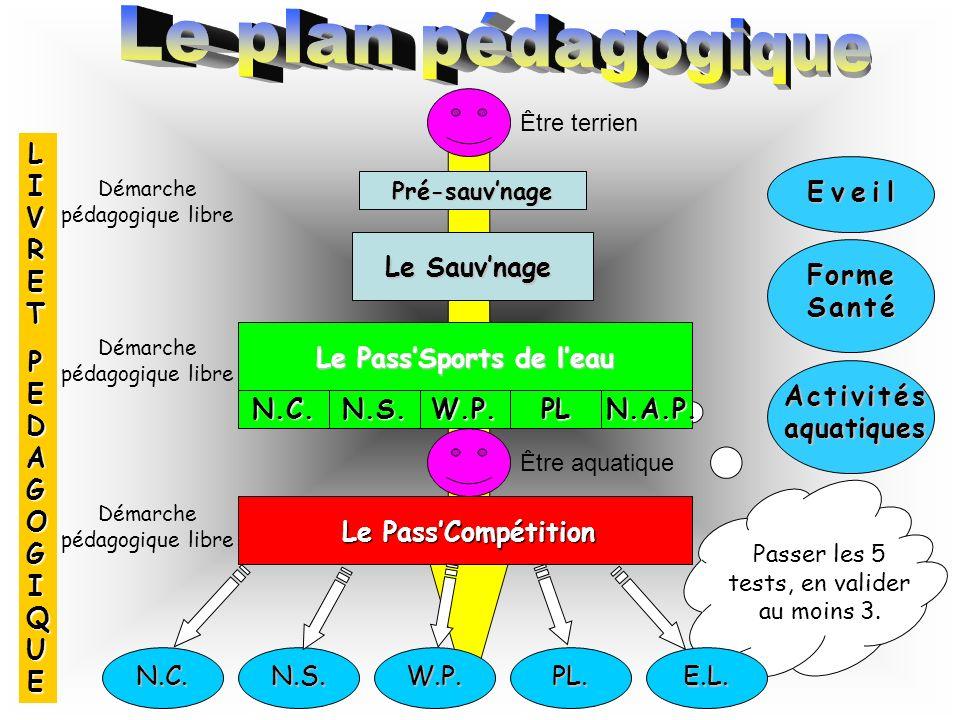 Le Sauvnage Le PassCompétition LIVRETLIVRETPEDAGOGIQUEPEDAGOGIQUELIVRETLIVRETPEDAGOGIQUEPEDAGOGIQUE Passer les 5 tests, en valider au moins 3. Démarch