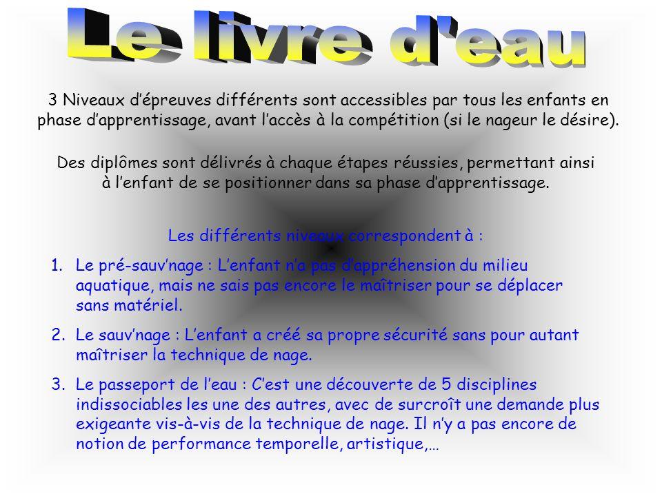 3 Niveaux dépreuves différents sont accessibles par tous les enfants en phase dapprentissage, avant laccès à la compétition (si le nageur le désire).
