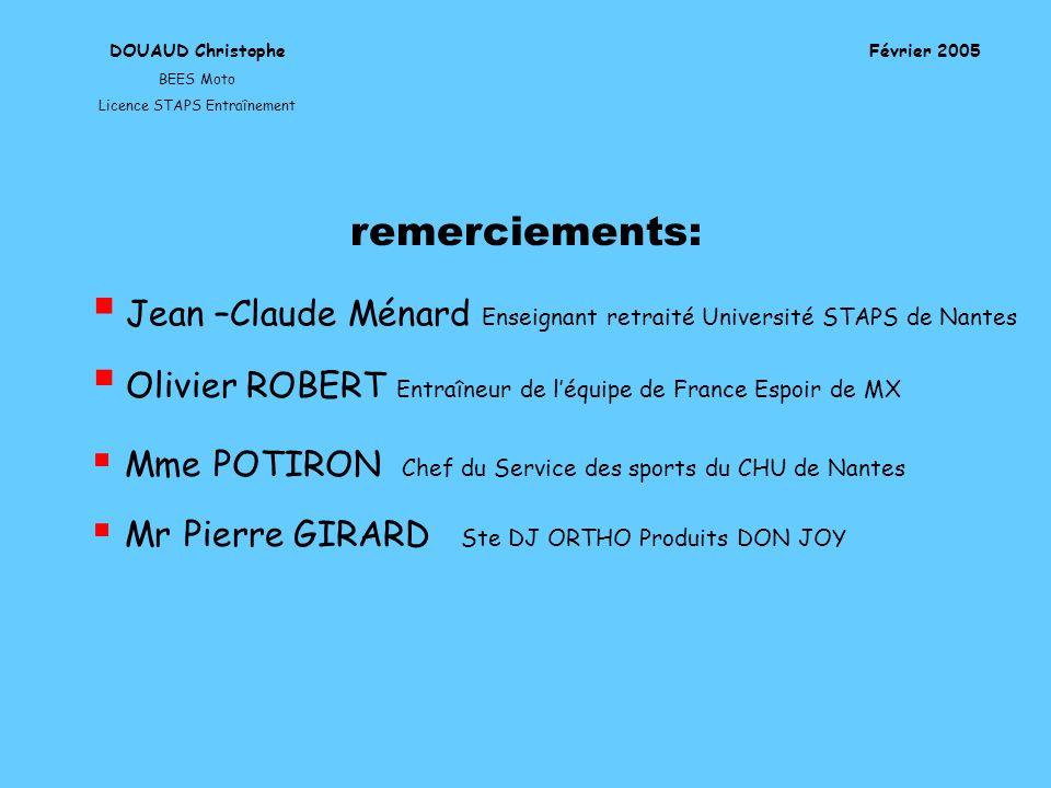 DOUAUD Christophe BEES Moto Licence STAPS Entraînement Février 2005 remerciements: Jean –Claude Ménard Enseignant retraité Université STAPS de Nantes