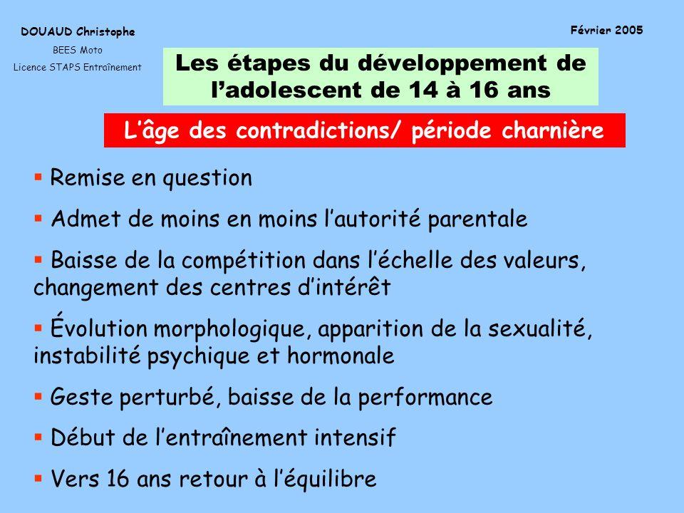 Les étapes du développement de ladolescent de 14 à 16 ans DOUAUD Christophe BEES Moto Licence STAPS Entraînement Février 2005 Lâge des contradictions/