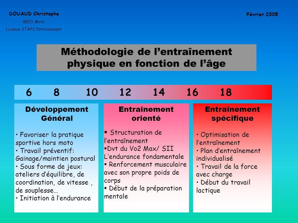 Méthodologie de lentraînement physique en fonction de lâge DOUAUD Christophe BEES Moto Licence STAPS Entraînement Février 2005 6 8 10 12 14 16 18 Déve