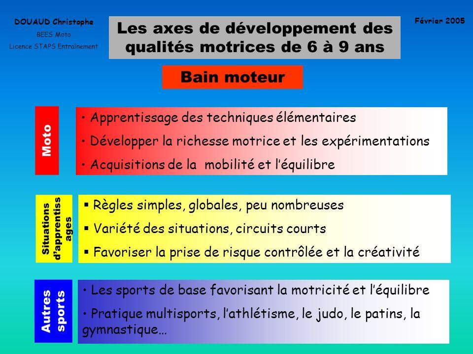 Les axes de développement des qualités motrices de 6 à 9 ans DOUAUD Christophe BEES Moto Licence STAPS Entraînement Février 2005 Moto Apprentissage de