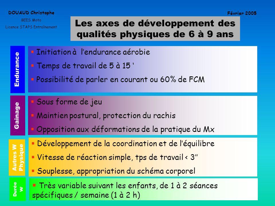 Les axes de développement des qualités physiques de 6 à 9 ans DOUAUD Christophe BEES Moto Licence STAPS Entraînement Février 2005 Endurance Initiation