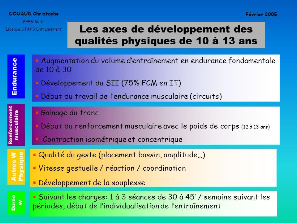 Les axes de développement des qualités physiques de 10 à 13 ans DOUAUD Christophe BEES Moto Licence STAPS Entraînement Février 2005 Endurance Augmenta