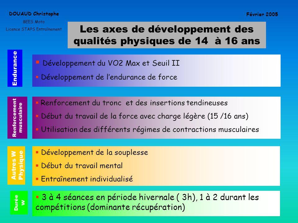 Les axes de développement des qualités physiques de 14 à 16 ans DOUAUD Christophe BEES Moto Licence STAPS Entraînement Février 2005 Endurance Développ