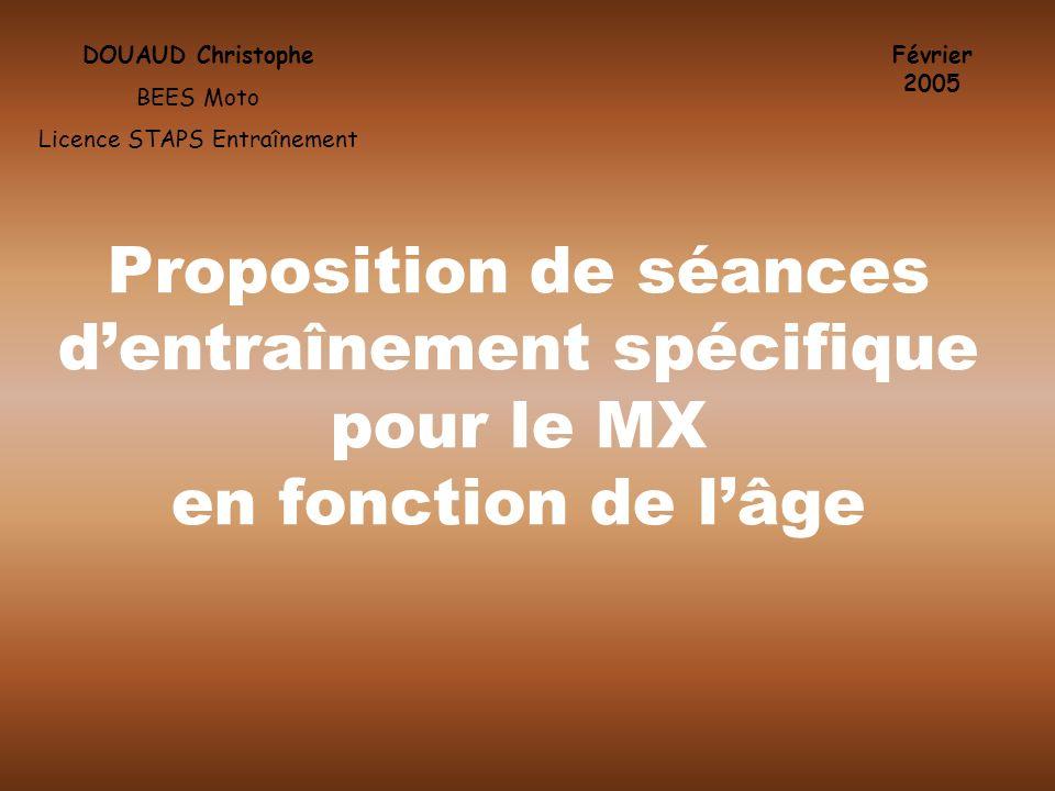 Proposition de séances dentraînement spécifique pour le MX en fonction de lâge DOUAUD Christophe BEES Moto Licence STAPS Entraînement Février 2005