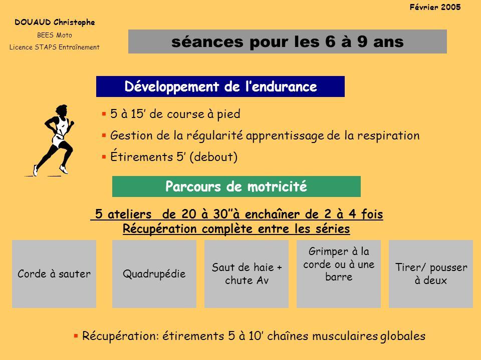 séances pour les 6 à 9 ans DOUAUD Christophe BEES Moto Licence STAPS Entraînement Février 2005 Développement de lendurance 5 à 15 de course à pied Ges