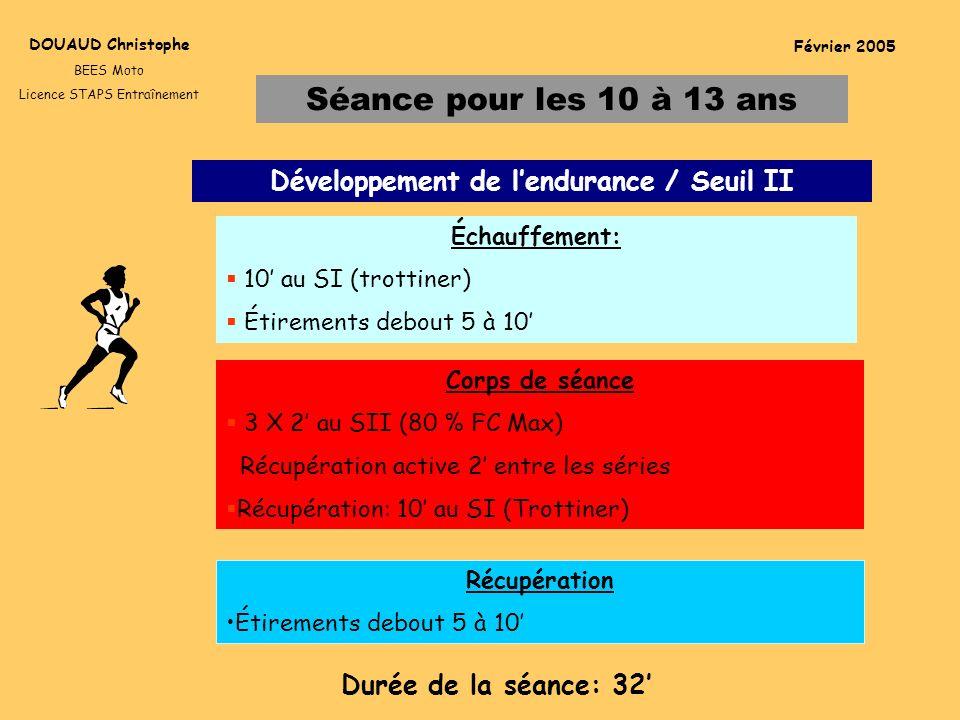 Séance pour les 10 à 13 ans DOUAUD Christophe BEES Moto Licence STAPS Entraînement Février 2005 Développement de lendurance / Seuil II Durée de la séa