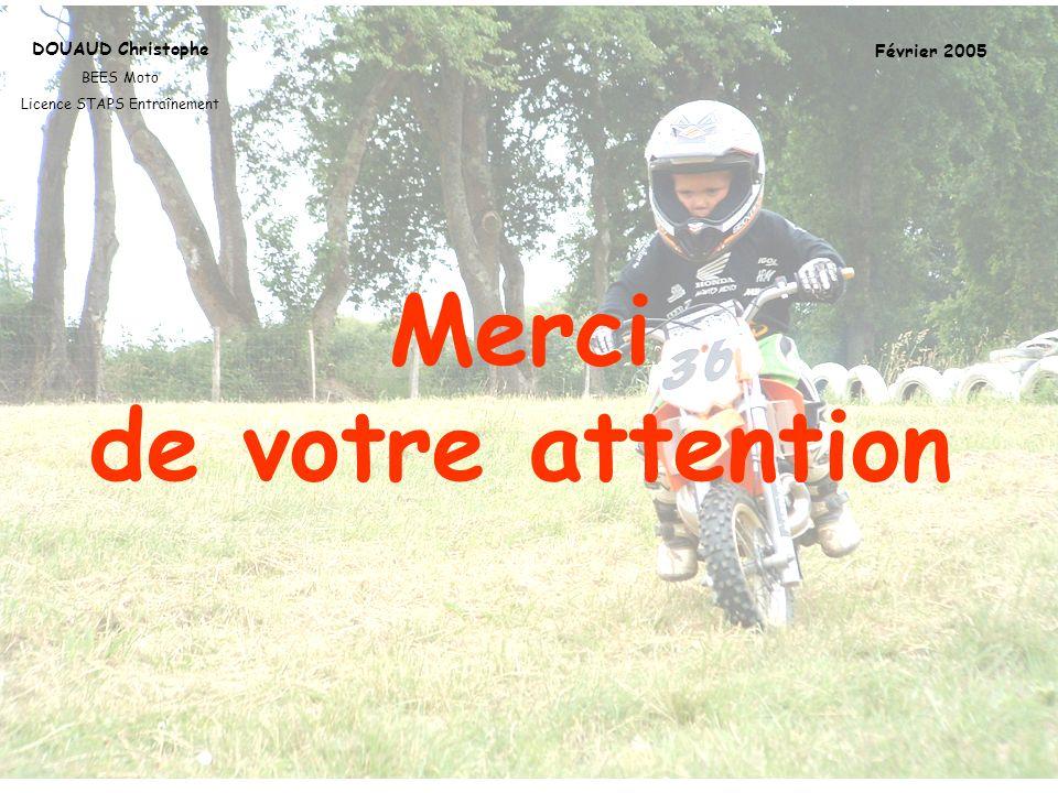 Merci de votre attention DOUAUD Christophe BEES Moto Licence STAPS Entraînement Février 2005