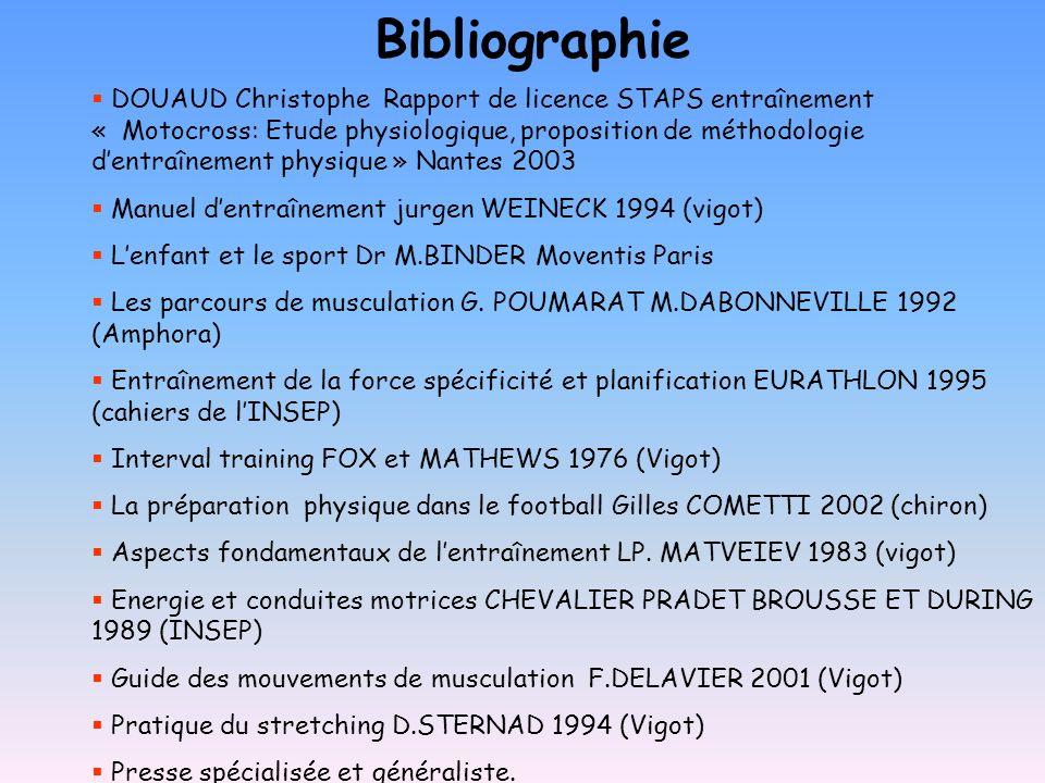 Bibliographie DOUAUD Christophe Rapport de licence STAPS entraînement « Motocross: Etude physiologique, proposition de méthodologie dentraînement phys
