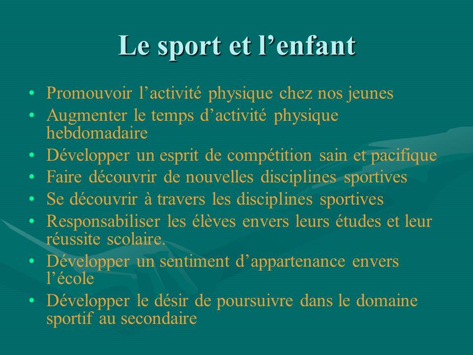 Le sport et lenfant Promouvoir lactivité physique chez nos jeunes Augmenter le temps dactivité physique hebdomadaire Développer un esprit de compétiti