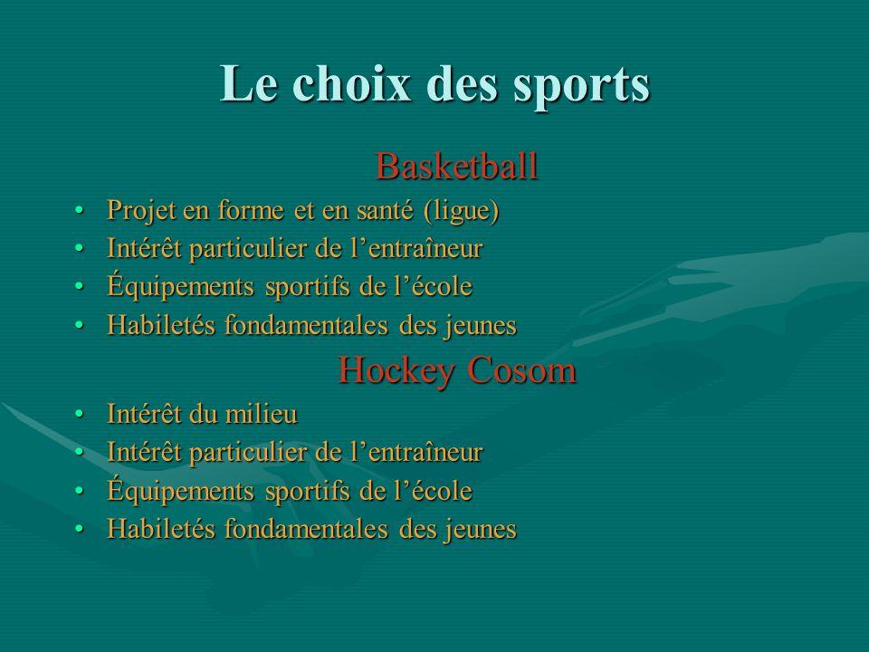 Le choix des sports Basketball Projet en forme et en santé (ligue)Projet en forme et en santé (ligue) Intérêt particulier de lentraîneurIntérêt partic