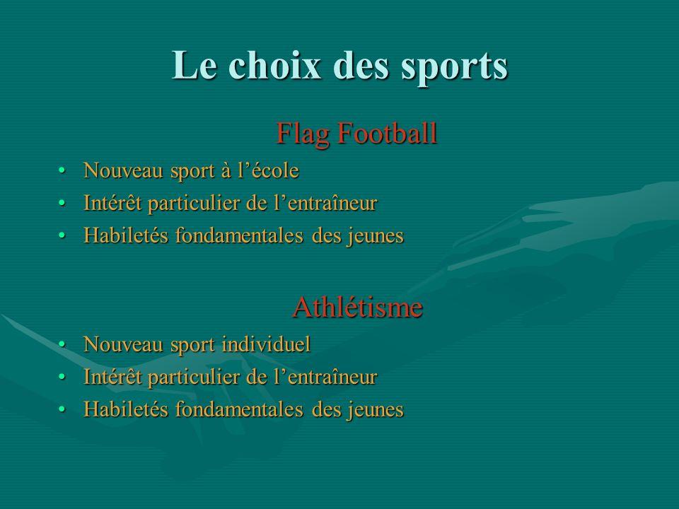 Le choix des sports Flag Football Nouveau sport à lécoleNouveau sport à lécole Intérêt particulier de lentraîneurIntérêt particulier de lentraîneur Ha