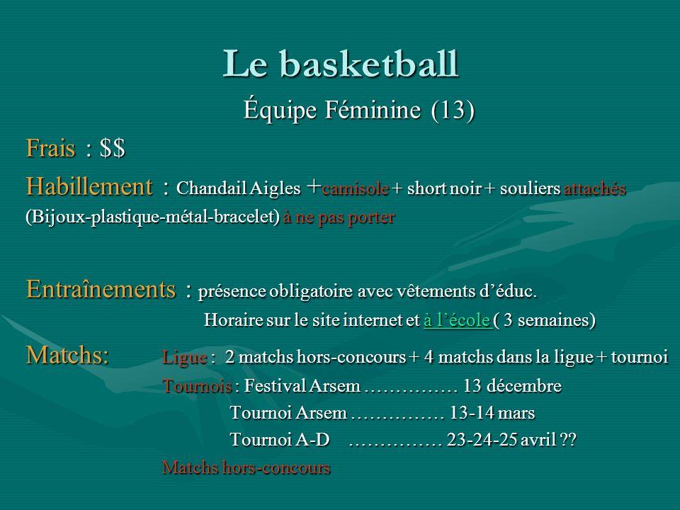 Le basketball Équipe Féminine (13) Frais : $$ Habillement : Chandail Aigles + camisole + short noir + souliers attachés (Bijoux-plastique-métal-bracel