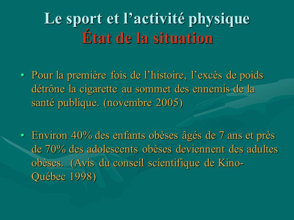 Le sport et lactivité physique État de la situation Pour la première fois de lhistoire, lexcès de poids détrône la cigarette au sommet des ennemis de