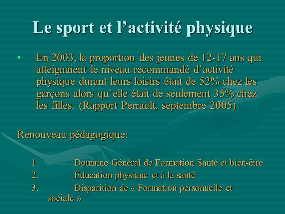Le sport et lactivité physique En 2003, la proportion des jeunes de 12-17 ans qui atteignaient le niveau recommandé dactivité physique durant leurs lo