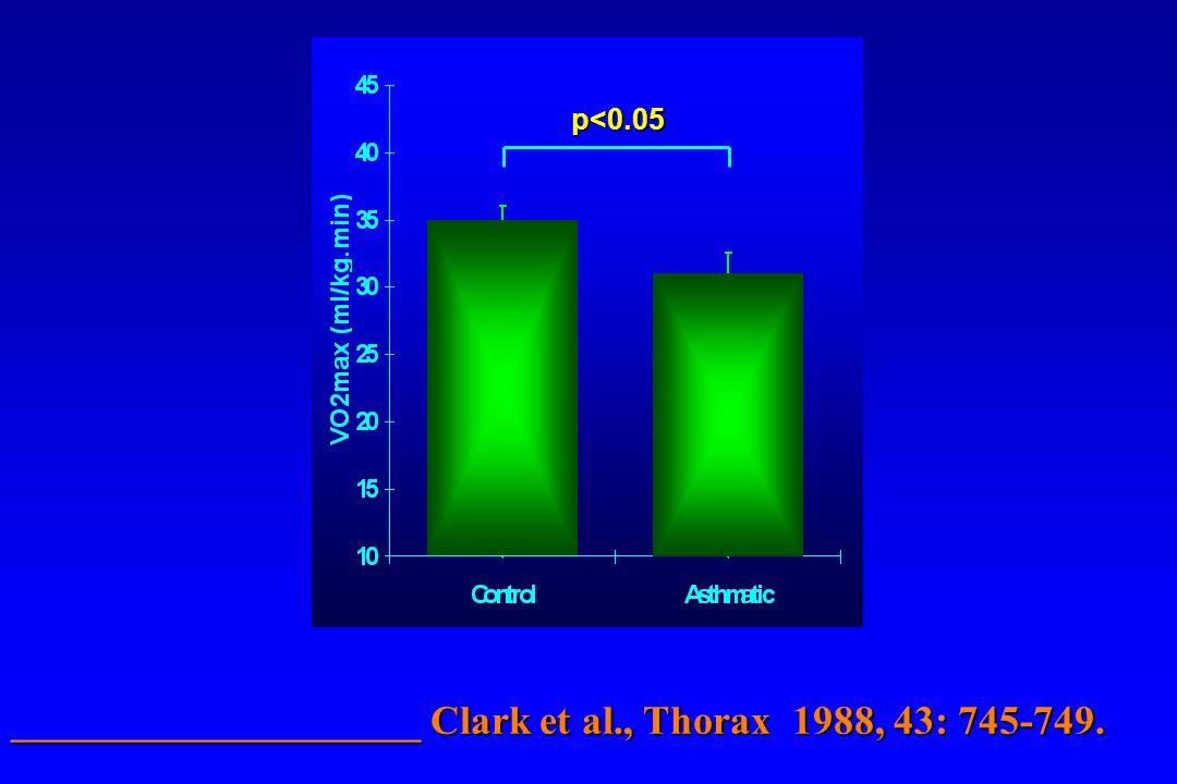 p<0.05 ____________________ Clark et al., Thorax 1988, 43: 745-749.
