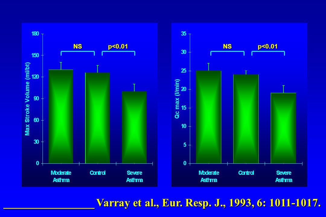 ________________ Varray et al., Eur. Resp. J., 1993, 6: 1011-1017. NSp<0.01NSp<0.01